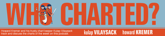 Who Charted? with Kulap Vilaysack